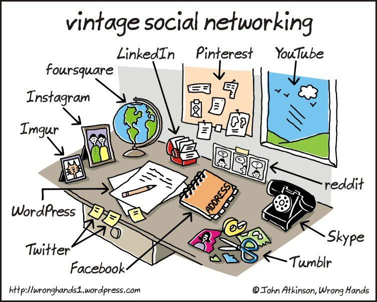 Sotsiaalmeedia vanasti