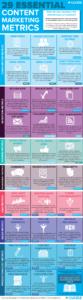 20 essential marketing metrics. Foto allikas: Curata.com
